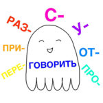 「動詞の接頭辞」「ГОВОРИТЬ」パート2